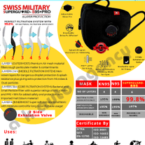 Swiss Military Mask Superguard S-95 With Exhalation (Pack of 10)